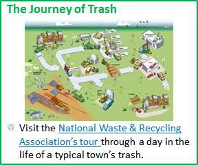 Journey of Trash