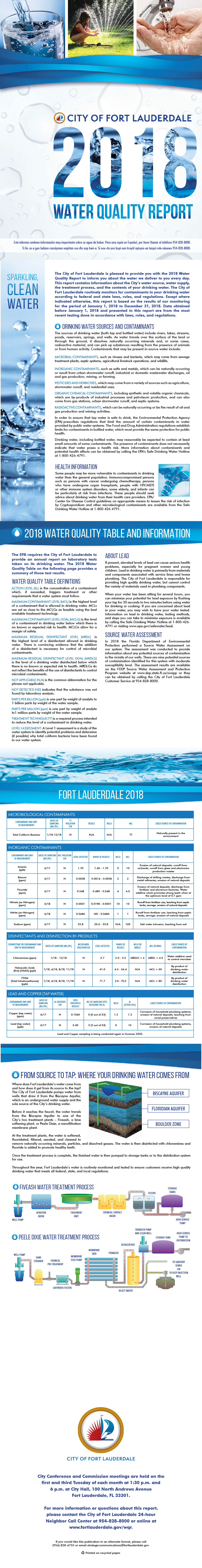 Water Quality Report 2018_4-25-19-Combined