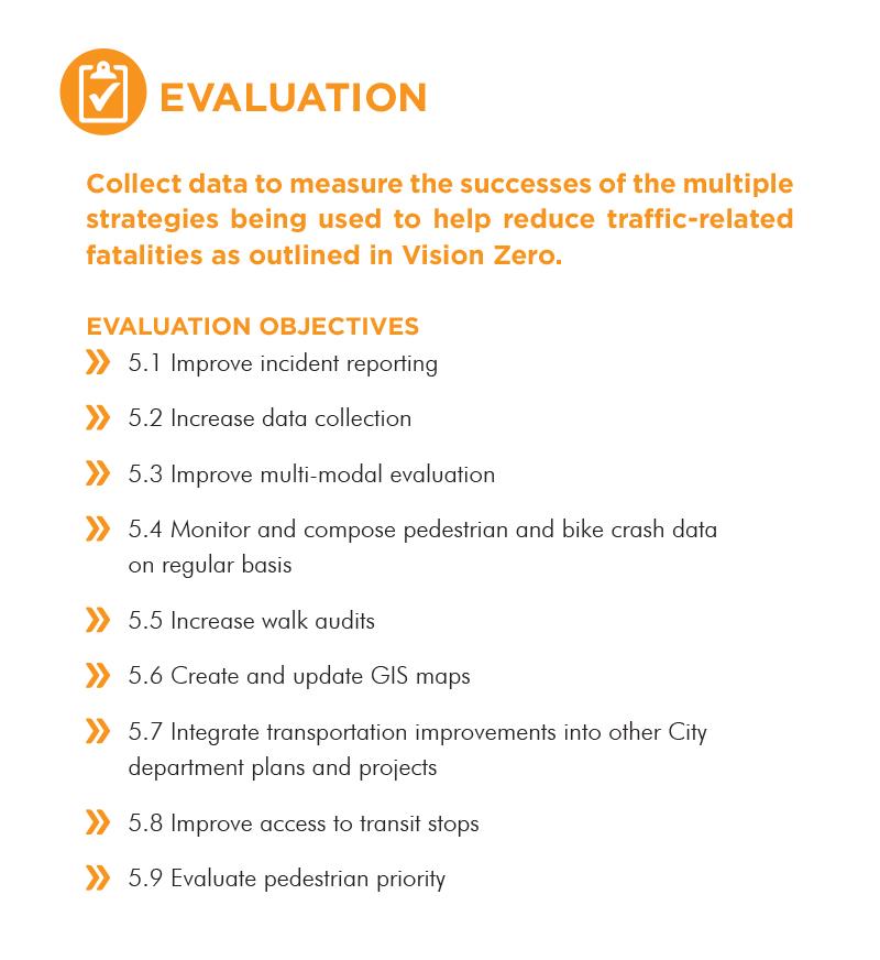 VZQG Evaluation
