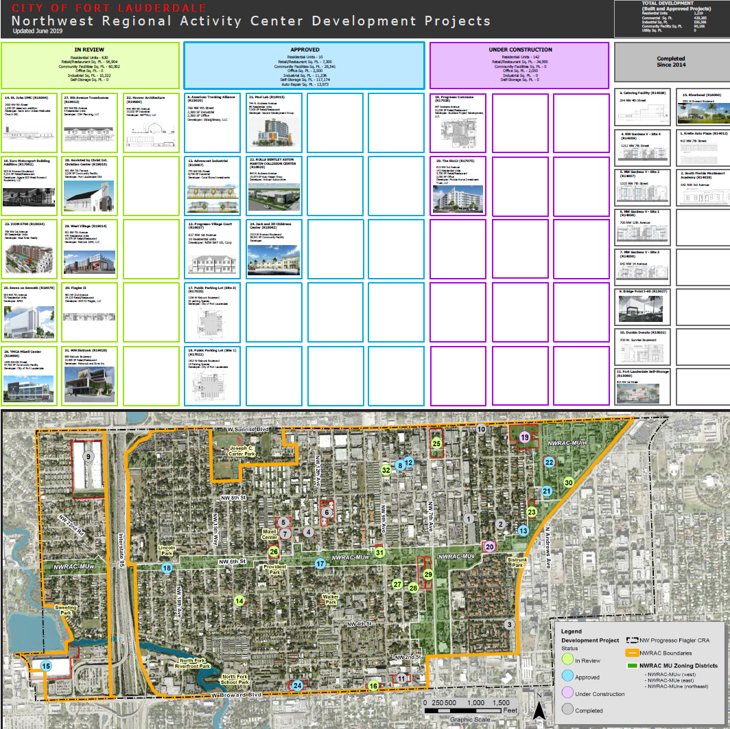 City of Fort Lauderdale, FL : Property Zoning and Land Use